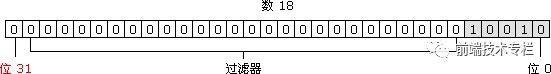 吴佳前端博客-位运算符1